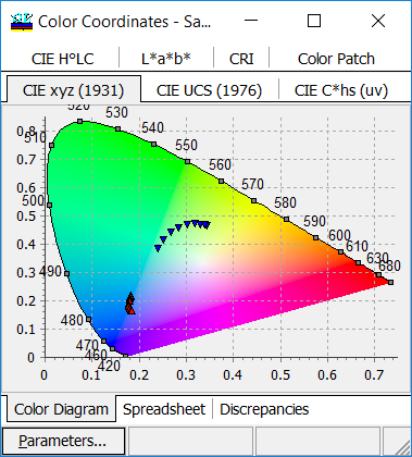 variations of colors in coatings