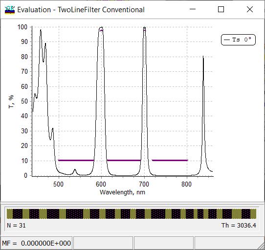 OptiLayer - BBM simulation