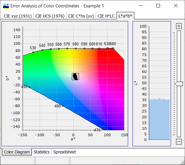color analysis LAB system