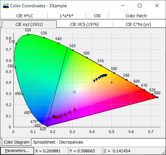 color properties multilayer