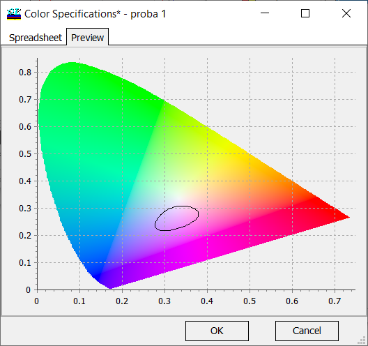 color multilayer coatings