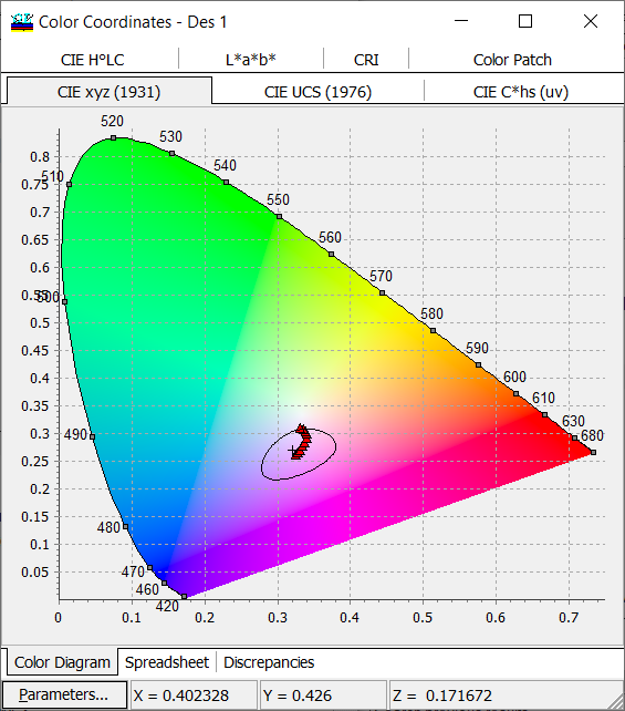 color differences optical coatings