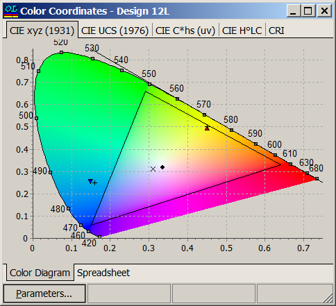 error analysis color coordinates