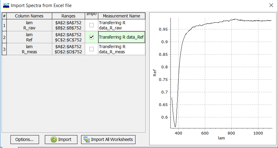 OptiLayer - Import Spectra from Excel and Multiple files